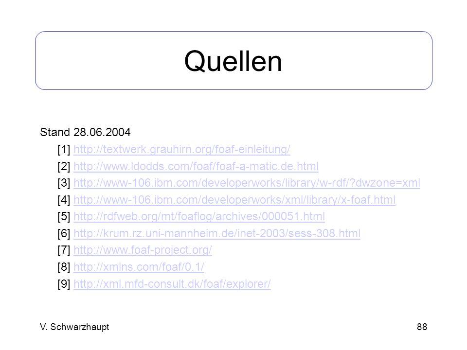Quellen Stand 28.06.2004. [1] http://textwerk.grauhirn.org/foaf-einleitung/ [2] http://www.ldodds.com/foaf/foaf-a-matic.de.html.